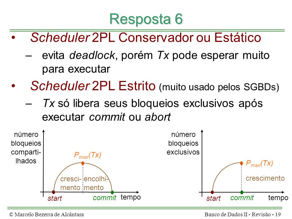 © Marcelo Bezerra de AlcântaraBanco de Dados II - Revisão - 19 Resposta 6 Scheduler 2PL Conservador ou Estático –evita deadlock, porém Tx pode esperar