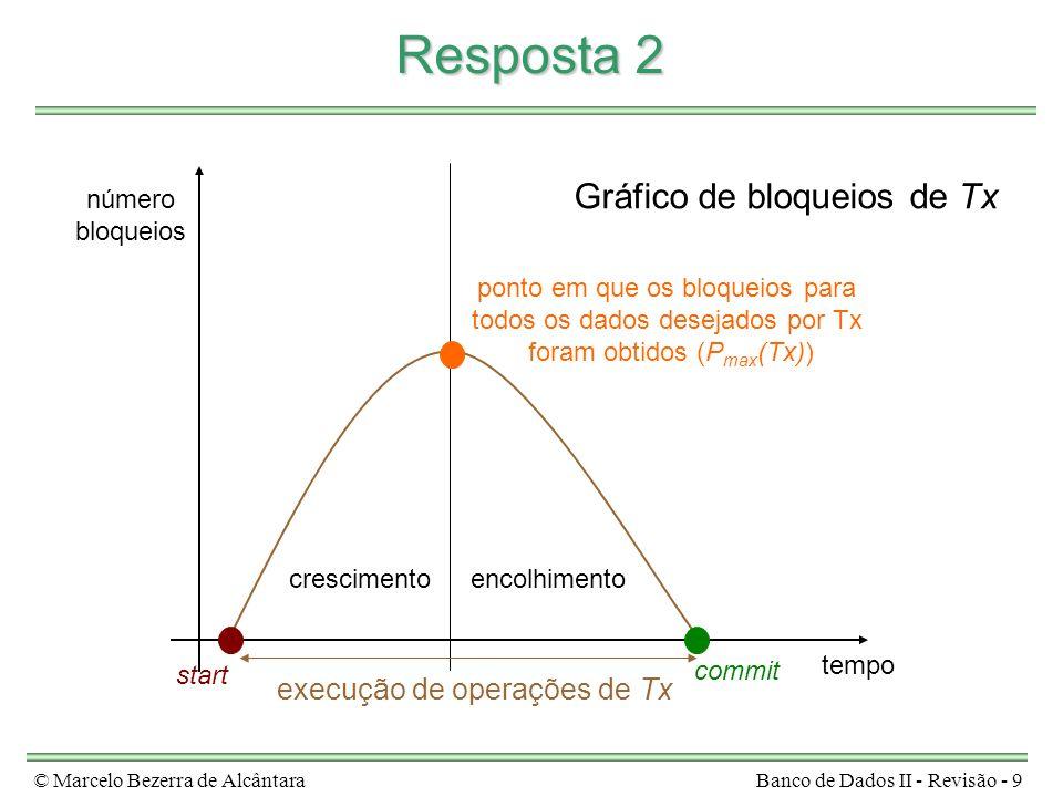 © Marcelo Bezerra de AlcântaraBanco de Dados II - Revisão - 9 Resposta 2 número bloqueios Gráfico de bloqueios de Tx tempo start commit crescimentoenc