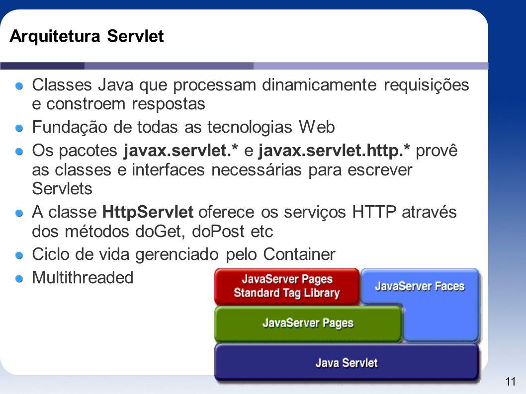 11 Arquitetura Servlet Classes Java que processam dinamicamente requisições e constroem respostas Fundação de todas as tecnologias Web Os pacotes java