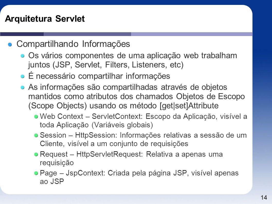14 Arquitetura Servlet Compartilhando Informações Os vários componentes de uma aplicação web trabalham juntos (JSP, Servlet, Filters, Listeners, etc)