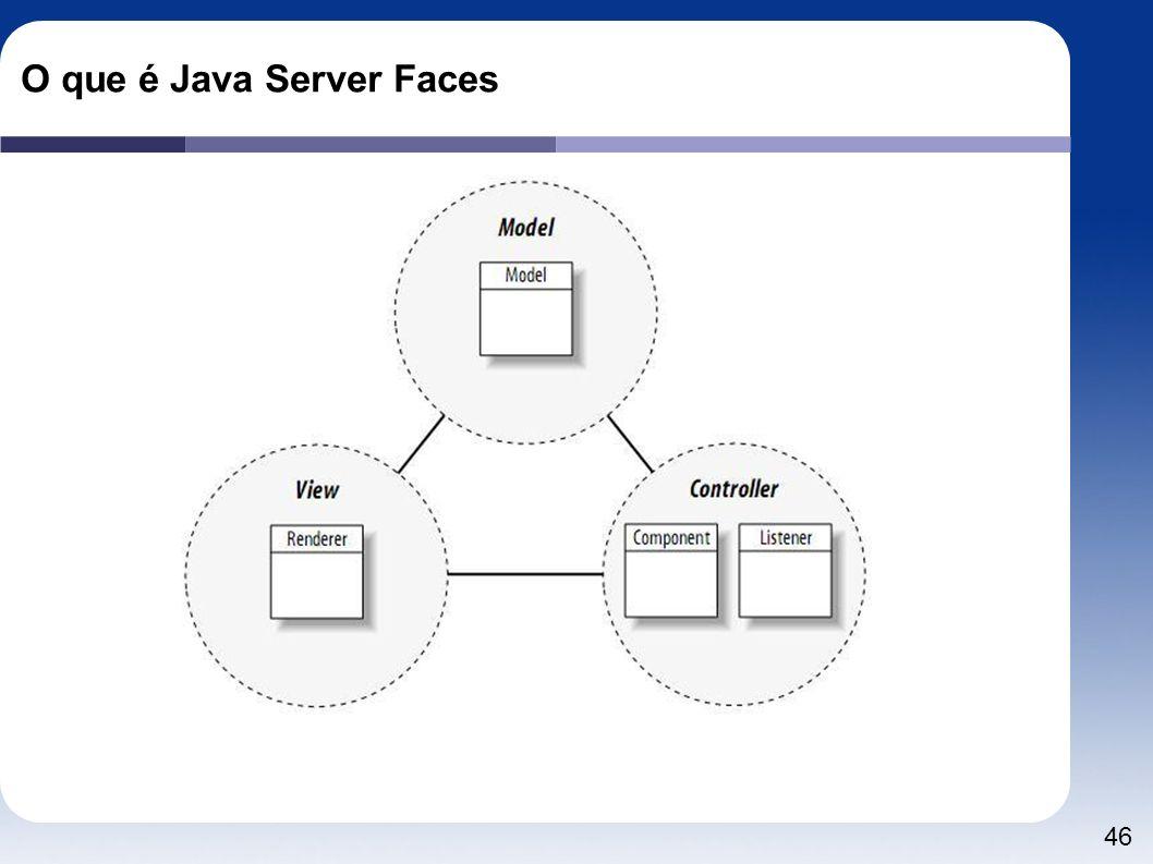 46 O que é Java Server Faces