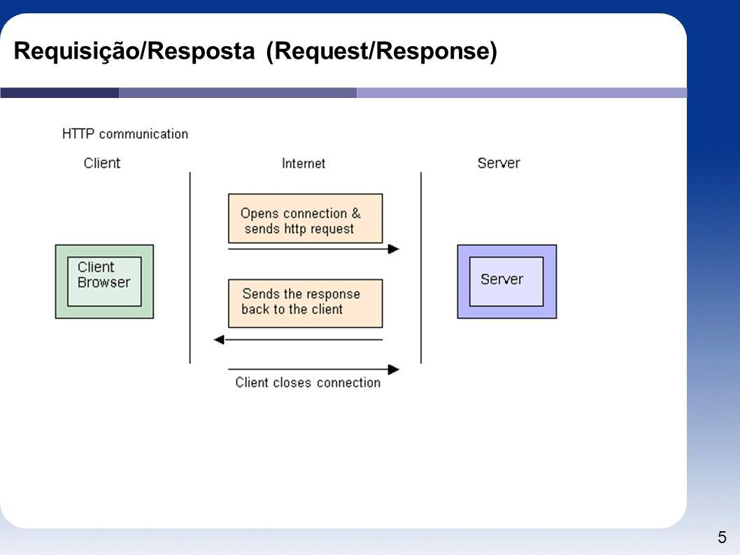 5 Requisição/Resposta (Request/Response)