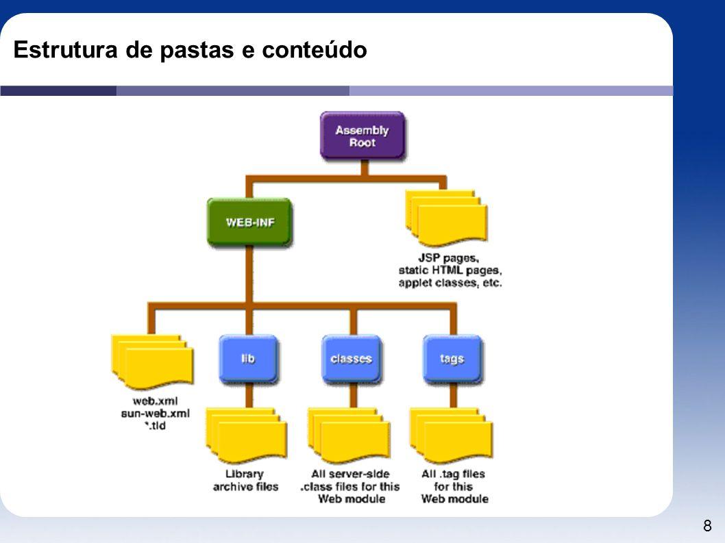 9 Empacotando e Instalando Arquivo WAR Arquivo zip com todo o conteúdo da aplicação (JSP s, imagens, conteúdo estático, classes compiladas, web.xml, etc) Segue a estrutura definida anteriormente Pronto para instalação Tarefa do Ant/Maven Instalação no Tomcat context.xml – Arquivo com configurações específicas do Tomcat Pasta webapps Tomcat Manager