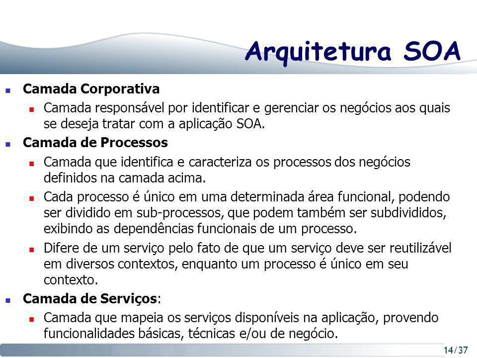 14/37 Arquitetura SOA Camada Corporativa Camada responsável por identificar e gerenciar os negócios aos quais se deseja tratar com a aplicação SOA.