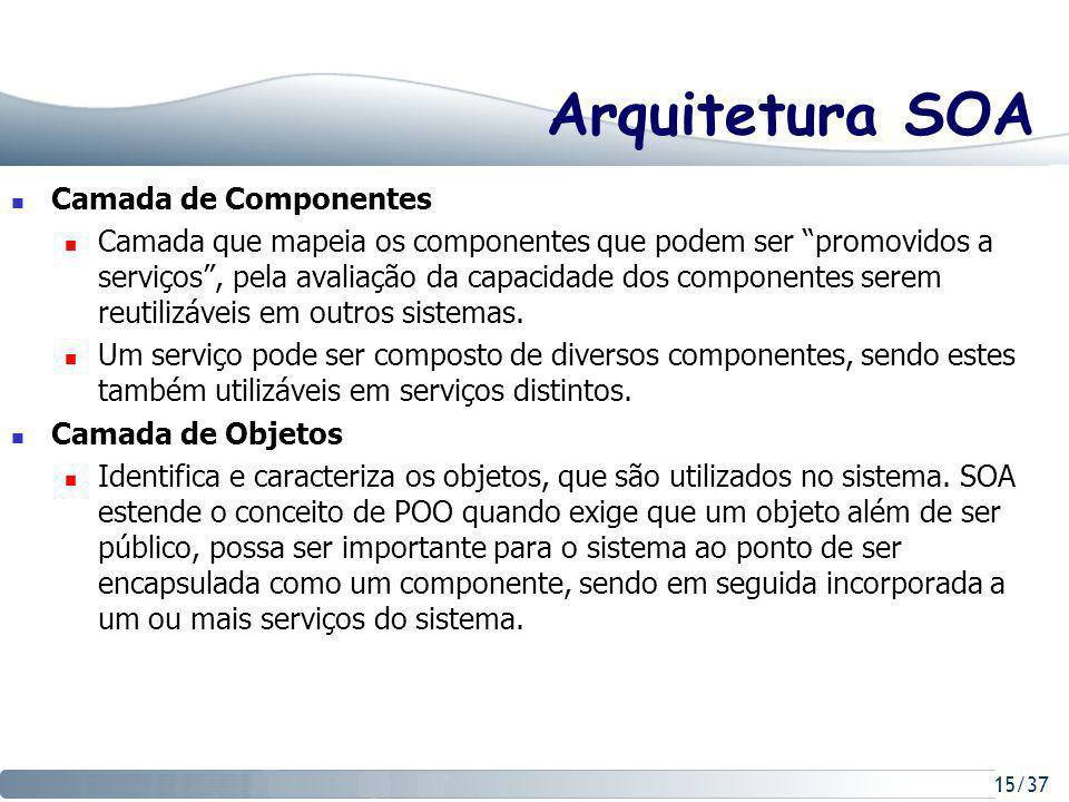 15/37 Arquitetura SOA Camada de Componentes Camada que mapeia os componentes que podem ser promovidos a serviços, pela avaliação da capacidade dos componentes serem reutilizáveis em outros sistemas.