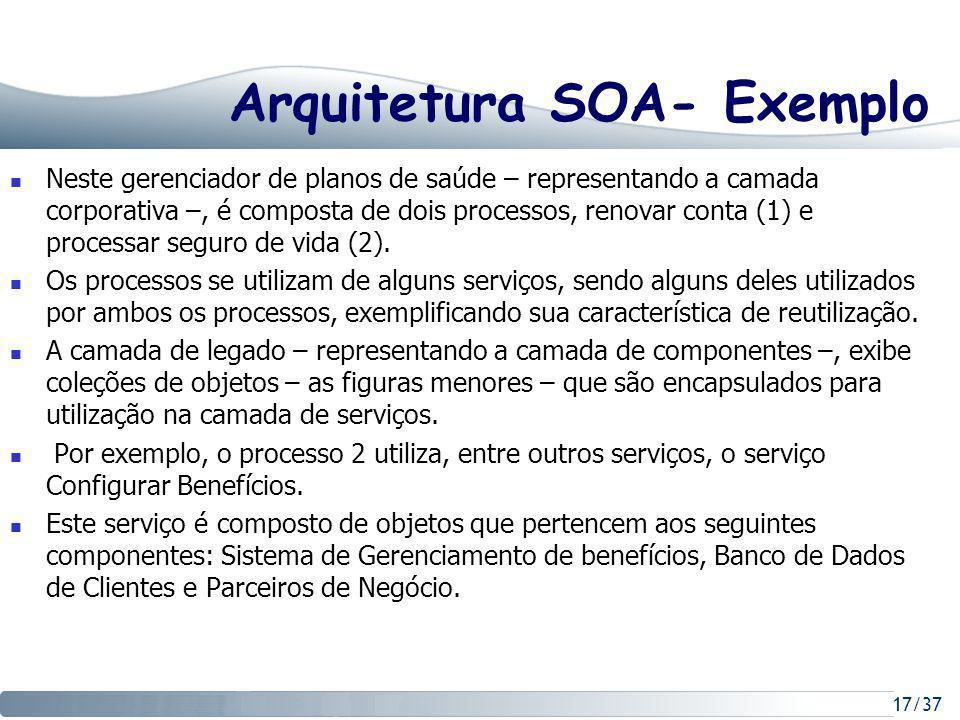 17/37 Arquitetura SOA- Exemplo Neste gerenciador de planos de saúde – representando a camada corporativa –, é composta de dois processos, renovar conta (1) e processar seguro de vida (2).