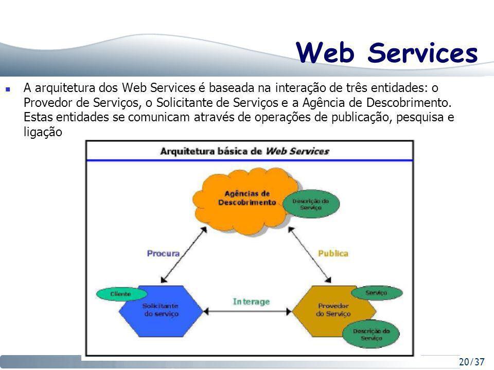 20/37 Web Services A arquitetura dos Web Services é baseada na interação de três entidades: o Provedor de Serviços, o Solicitante de Serviços e a Agência de Descobrimento.