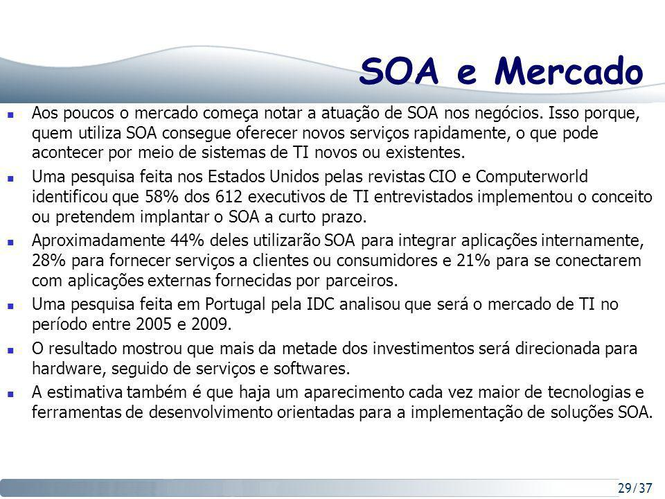 29/37 SOA e Mercado Aos poucos o mercado começa notar a atuação de SOA nos negócios.