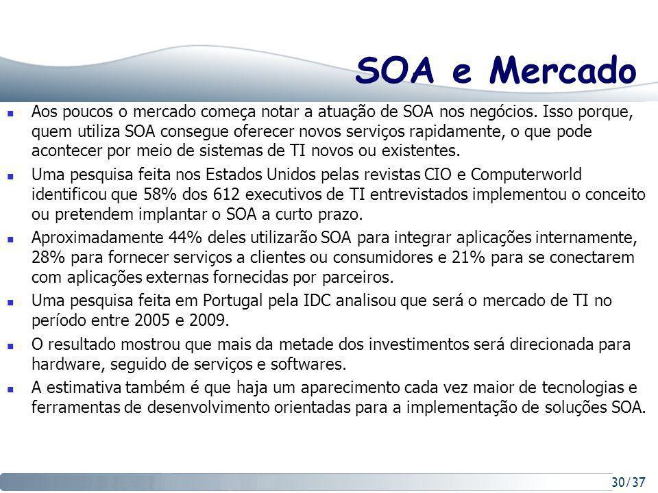 30/37 SOA e Mercado Aos poucos o mercado começa notar a atuação de SOA nos negócios.