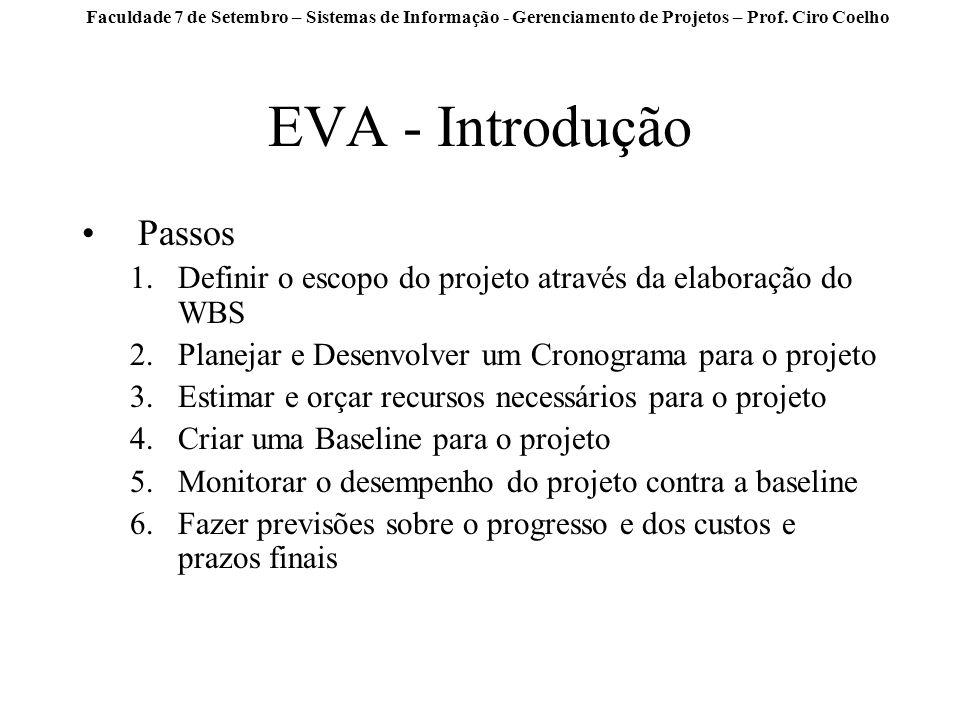 Faculdade 7 de Setembro – Sistemas de Informação - Gerenciamento de Projetos – Prof. Ciro Coelho EVA - Introdução Passos 1.Definir o escopo do projeto