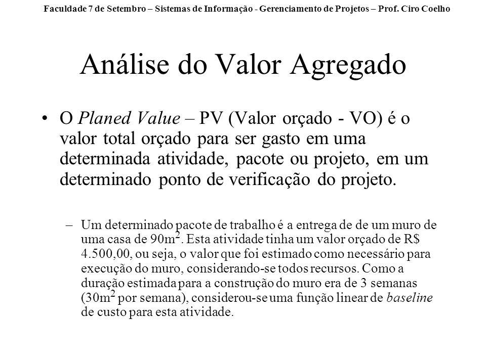 Faculdade 7 de Setembro – Sistemas de Informação - Gerenciamento de Projetos – Prof. Ciro Coelho Análise do Valor Agregado O Planed Value – PV (Valor