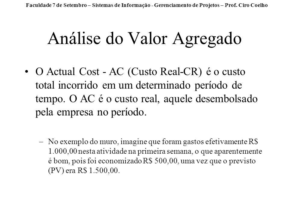 Faculdade 7 de Setembro – Sistemas de Informação - Gerenciamento de Projetos – Prof. Ciro Coelho Análise do Valor Agregado O Actual Cost - AC (Custo R