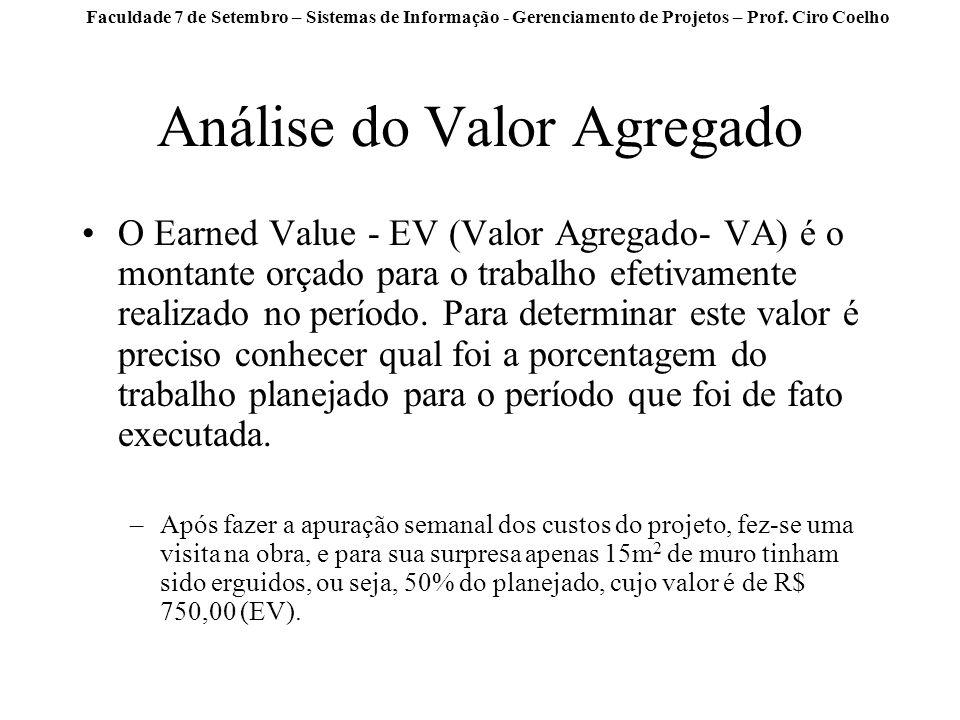 Faculdade 7 de Setembro – Sistemas de Informação - Gerenciamento de Projetos – Prof. Ciro Coelho Análise do Valor Agregado O Earned Value - EV (Valor