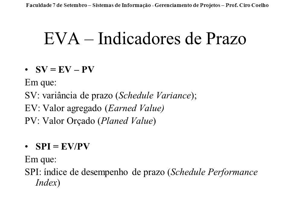 Faculdade 7 de Setembro – Sistemas de Informação - Gerenciamento de Projetos – Prof. Ciro Coelho EVA – Indicadores de Prazo SV = EV – PV Em que: SV: v