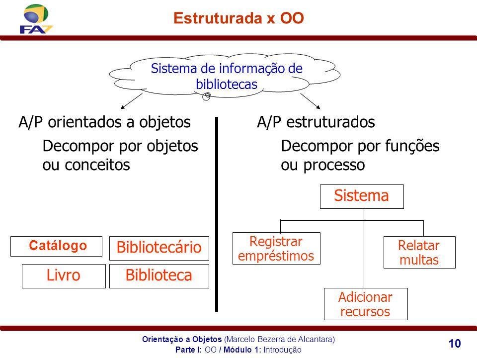 Orientação a Objetos (Marcelo Bezerra de Alcantara) 10 Estruturada x OO Catálogo Bibliotecário LivroBiblioteca Sistema Registrar empréstimos Adicionar