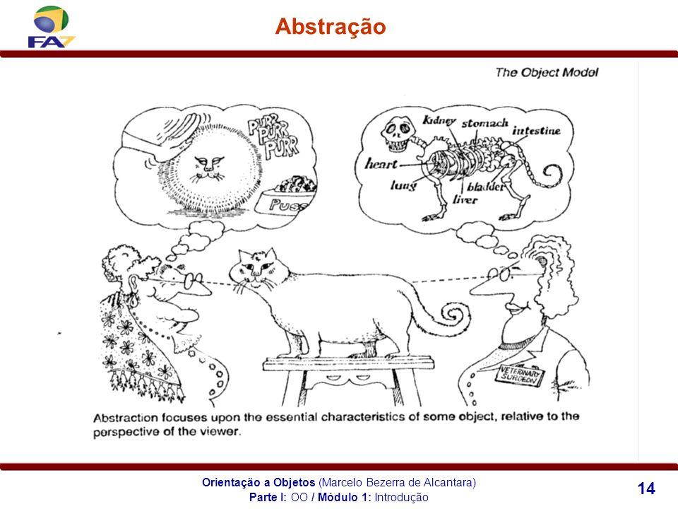 Orientação a Objetos (Marcelo Bezerra de Alcantara) 14 Abstração Parte I: OO / Módulo 1: Introdução