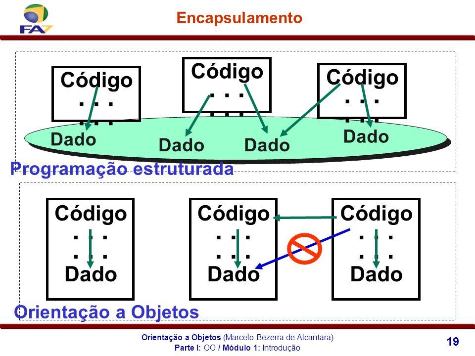 Orientação a Objetos (Marcelo Bezerra de Alcantara) 19 Encapsulamento Código... Código... Código... Dado Programação estruturada Código... Dado Código