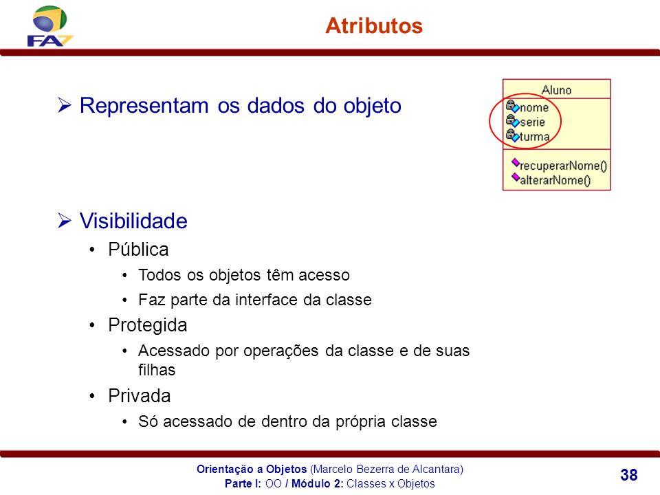 Orientação a Objetos (Marcelo Bezerra de Alcantara) 38 Atributos Representam os dados do objeto Parte I: OO / Módulo 2: Classes x Objetos Visibilidade