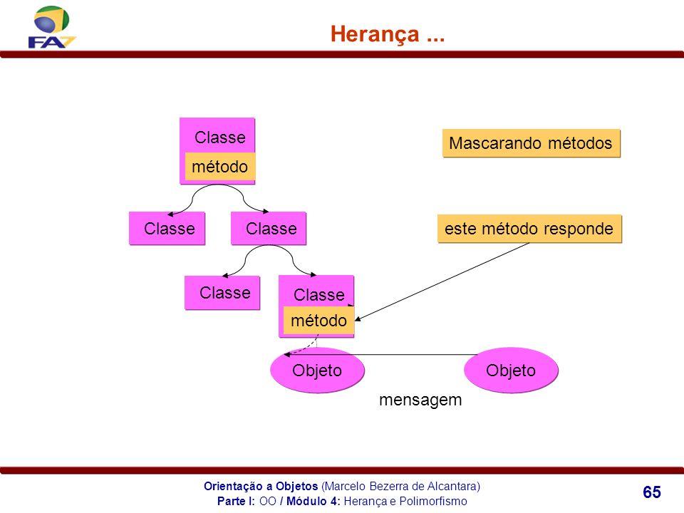 Orientação a Objetos (Marcelo Bezerra de Alcantara) 65 Herança... Classe Objeto mensagem método Mascarando métodos método este método responde Parte I