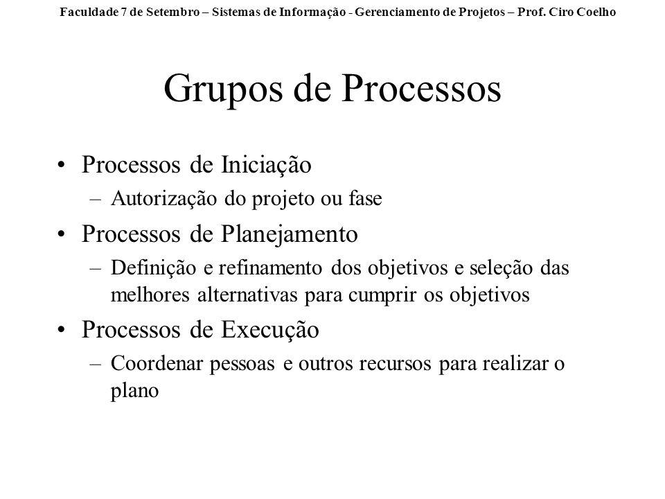 Faculdade 7 de Setembro – Sistemas de Informação - Gerenciamento de Projetos – Prof.