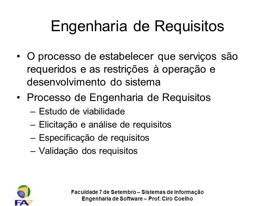 Faculdade 7 de Setembro – Sistemas de Informação Engenharia de Software – Prof. Ciro Coelho Engenharia de Requisitos O processo de estabelecer que ser