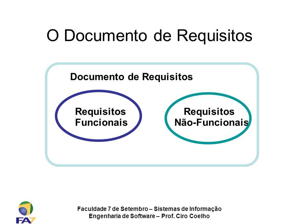 Faculdade 7 de Setembro – Sistemas de Informação Engenharia de Software – Prof. Ciro Coelho O Documento de Requisitos Documento de Requisitos Requisit