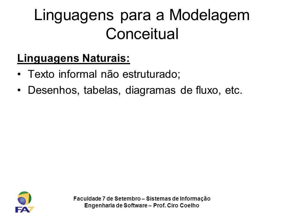 Faculdade 7 de Setembro – Sistemas de Informação Engenharia de Software – Prof. Ciro Coelho Linguagens para a Modelagem Conceitual Linguagens Naturais