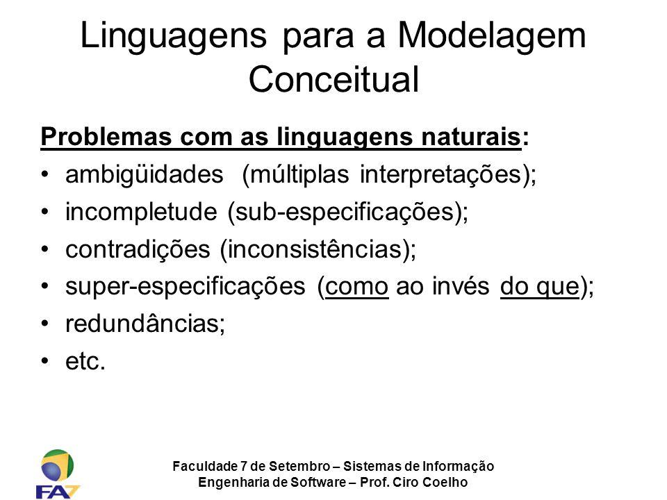 Faculdade 7 de Setembro – Sistemas de Informação Engenharia de Software – Prof. Ciro Coelho Problemas com as linguagens naturais: ambigüidades (múltip