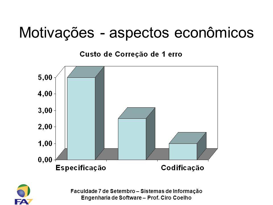 Faculdade 7 de Setembro – Sistemas de Informação Engenharia de Software – Prof. Ciro Coelho Motivações - aspectos econômicos