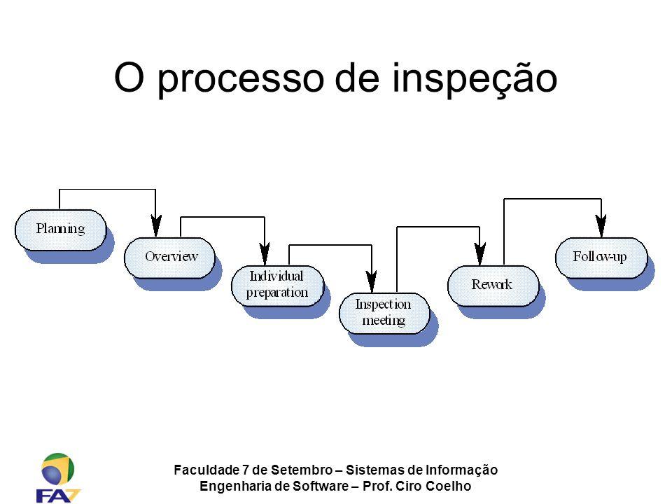 Faculdade 7 de Setembro – Sistemas de Informação Engenharia de Software – Prof. Ciro Coelho O processo de inspeção