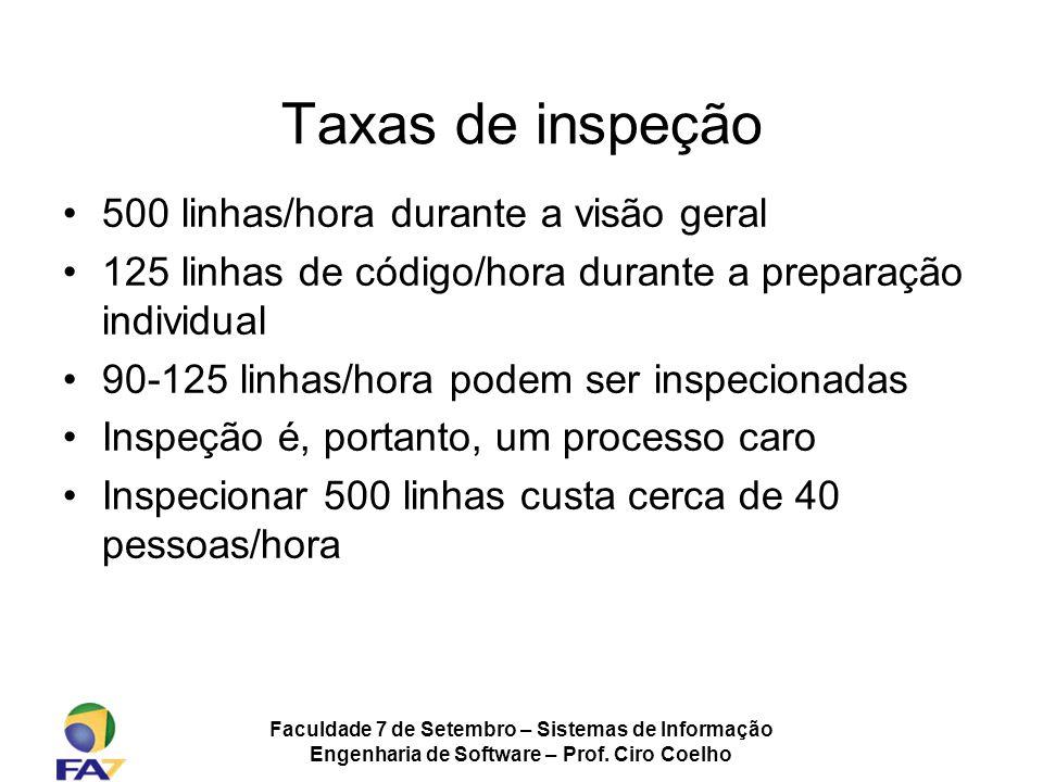 Faculdade 7 de Setembro – Sistemas de Informação Engenharia de Software – Prof. Ciro Coelho Taxas de inspeção 500 linhas/hora durante a visão geral 12