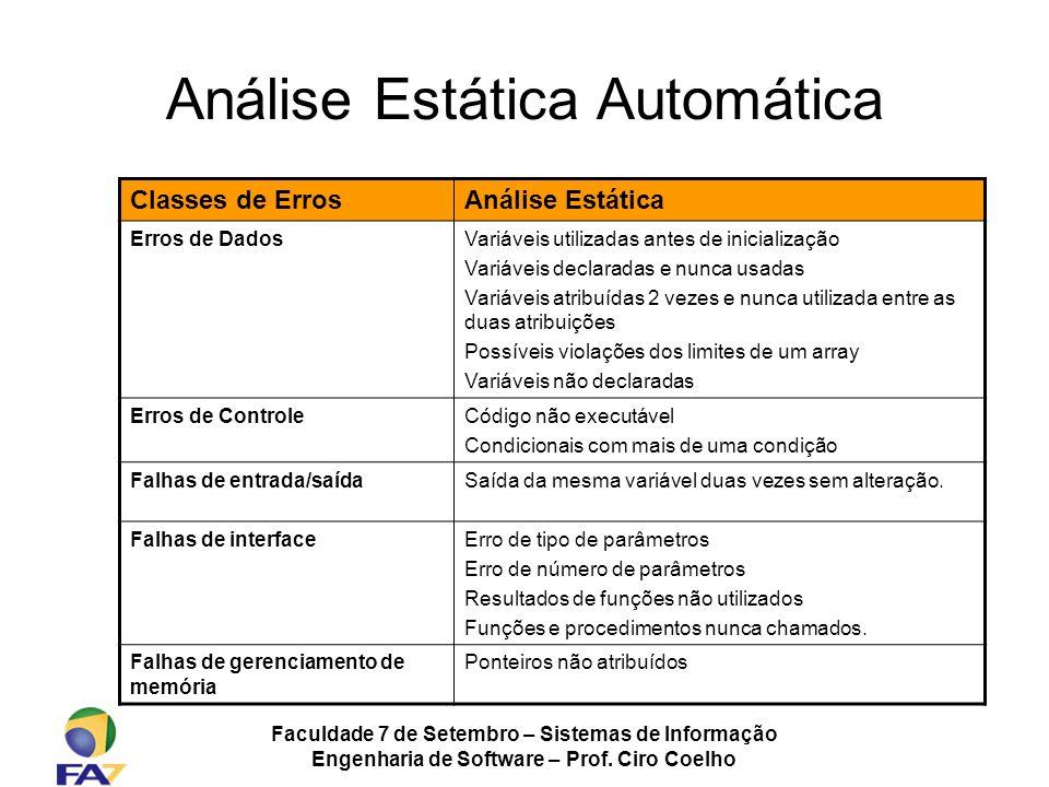 Faculdade 7 de Setembro – Sistemas de Informação Engenharia de Software – Prof. Ciro Coelho Análise Estática Automática Classes de ErrosAnálise Estáti