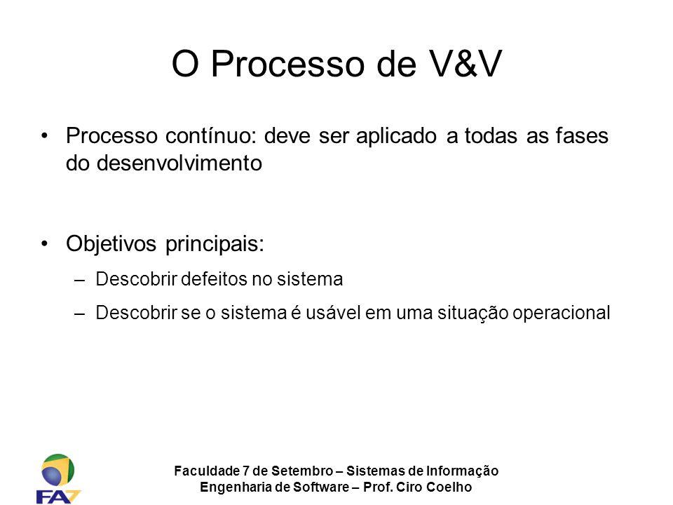 Faculdade 7 de Setembro – Sistemas de Informação Engenharia de Software – Prof. Ciro Coelho O Processo de V&V Processo contínuo: deve ser aplicado a t