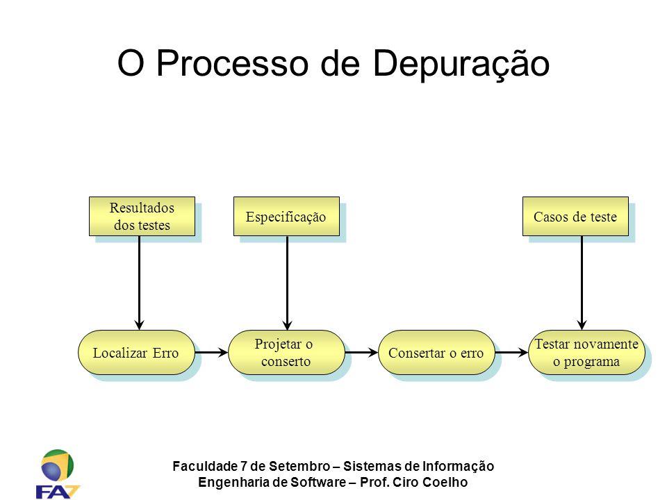 Faculdade 7 de Setembro – Sistemas de Informação Engenharia de Software – Prof. Ciro Coelho O Processo de Depuração Resultados dos testes Testar novam