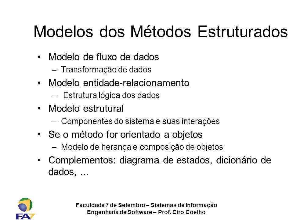 Faculdade 7 de Setembro – Sistemas de Informação Engenharia de Software – Prof. Ciro Coelho Modelos dos Métodos Estruturados Modelo de fluxo de dados