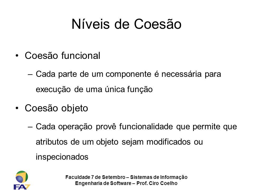 Faculdade 7 de Setembro – Sistemas de Informação Engenharia de Software – Prof. Ciro Coelho Níveis de Coesão Coesão funcional –Cada parte de um compon