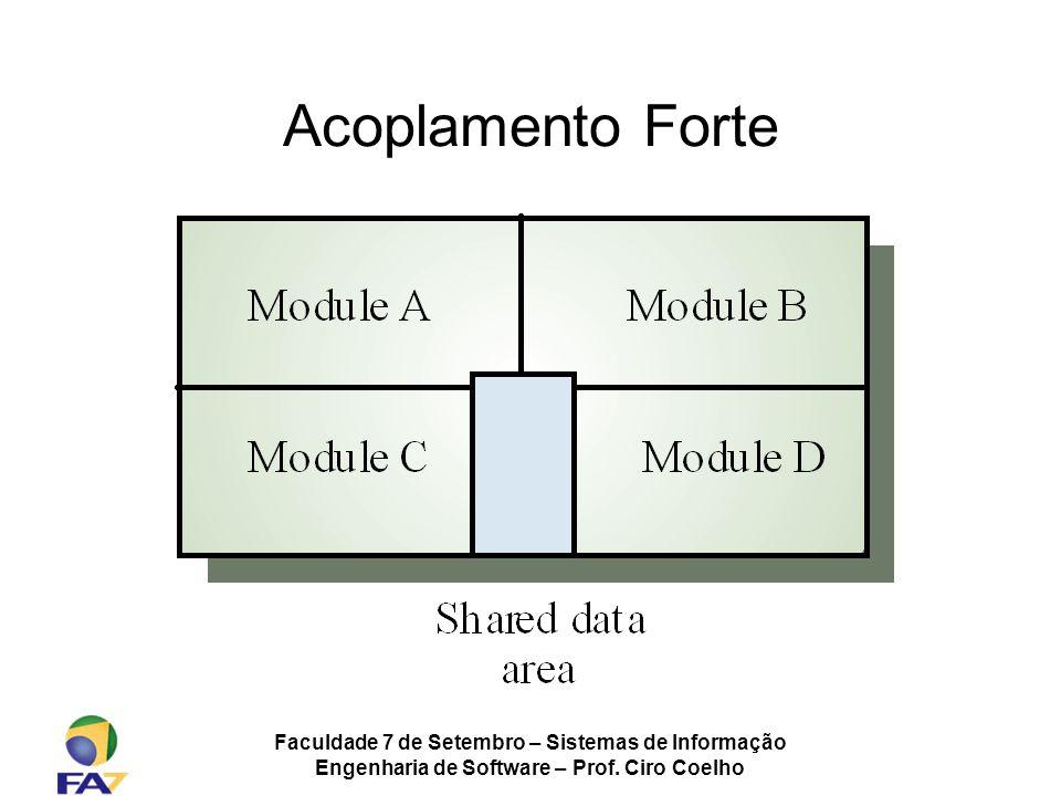 Faculdade 7 de Setembro – Sistemas de Informação Engenharia de Software – Prof. Ciro Coelho Acoplamento Forte