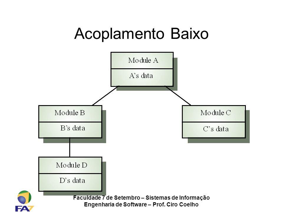 Faculdade 7 de Setembro – Sistemas de Informação Engenharia de Software – Prof. Ciro Coelho Acoplamento Baixo