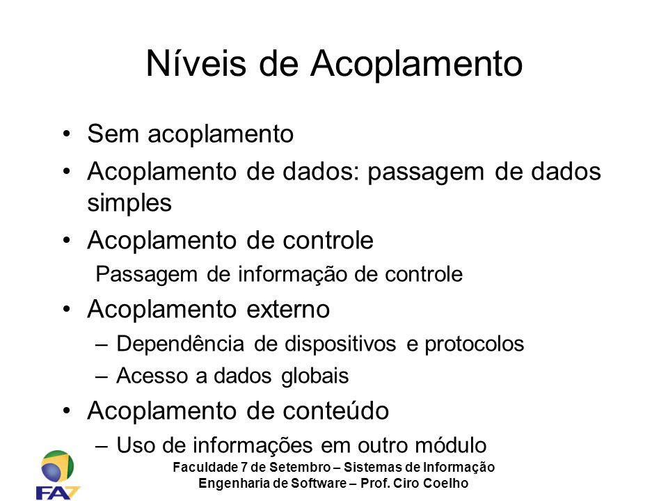 Faculdade 7 de Setembro – Sistemas de Informação Engenharia de Software – Prof. Ciro Coelho Níveis de Acoplamento Sem acoplamento Acoplamento de dados