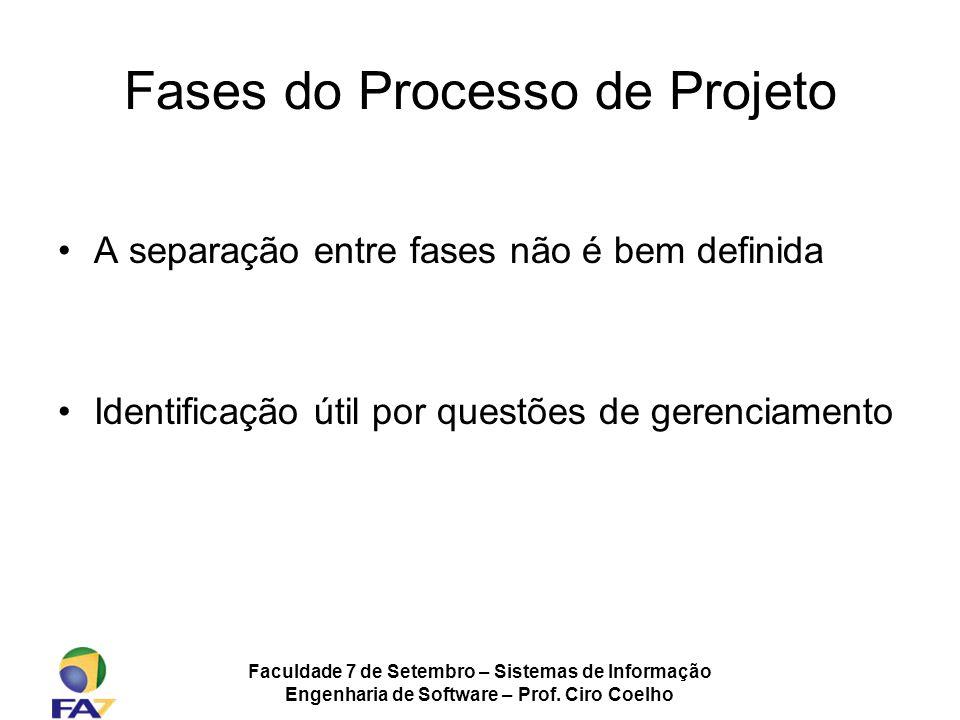 Faculdade 7 de Setembro – Sistemas de Informação Engenharia de Software – Prof. Ciro Coelho Fases do Processo de Projeto A separação entre fases não é