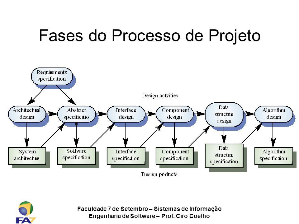 Faculdade 7 de Setembro – Sistemas de Informação Engenharia de Software – Prof. Ciro Coelho Fases do Processo de Projeto