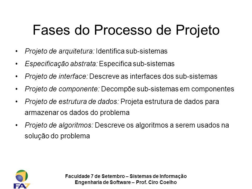 Faculdade 7 de Setembro – Sistemas de Informação Engenharia de Software – Prof. Ciro Coelho Fases do Processo de Projeto Projeto de arquitetura: Ident