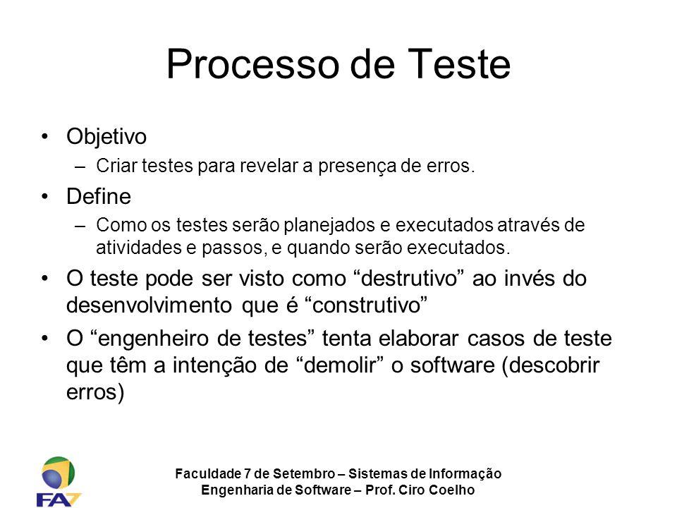 Faculdade 7 de Setembro – Sistemas de Informação Engenharia de Software – Prof. Ciro Coelho Processo de Teste Objetivo –Criar testes para revelar a pr