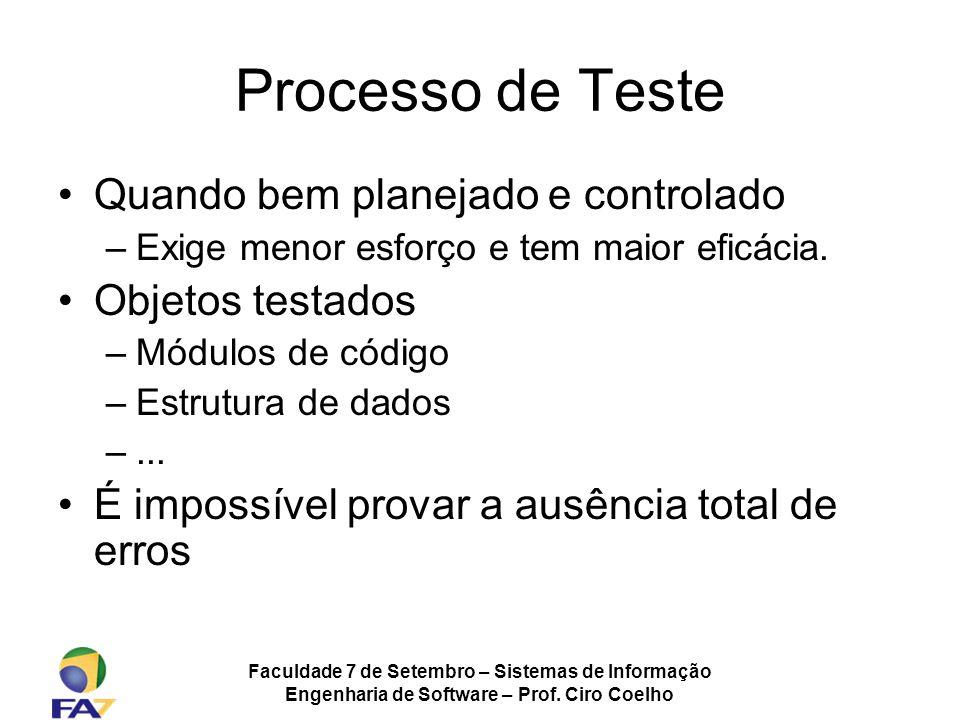 Faculdade 7 de Setembro – Sistemas de Informação Engenharia de Software – Prof. Ciro Coelho Processo de Teste Quando bem planejado e controlado –Exige