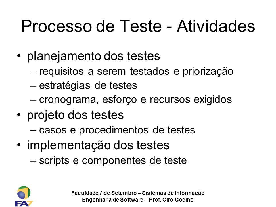 Faculdade 7 de Setembro – Sistemas de Informação Engenharia de Software – Prof. Ciro Coelho Processo de Teste - Atividades planejamento dos testes –re