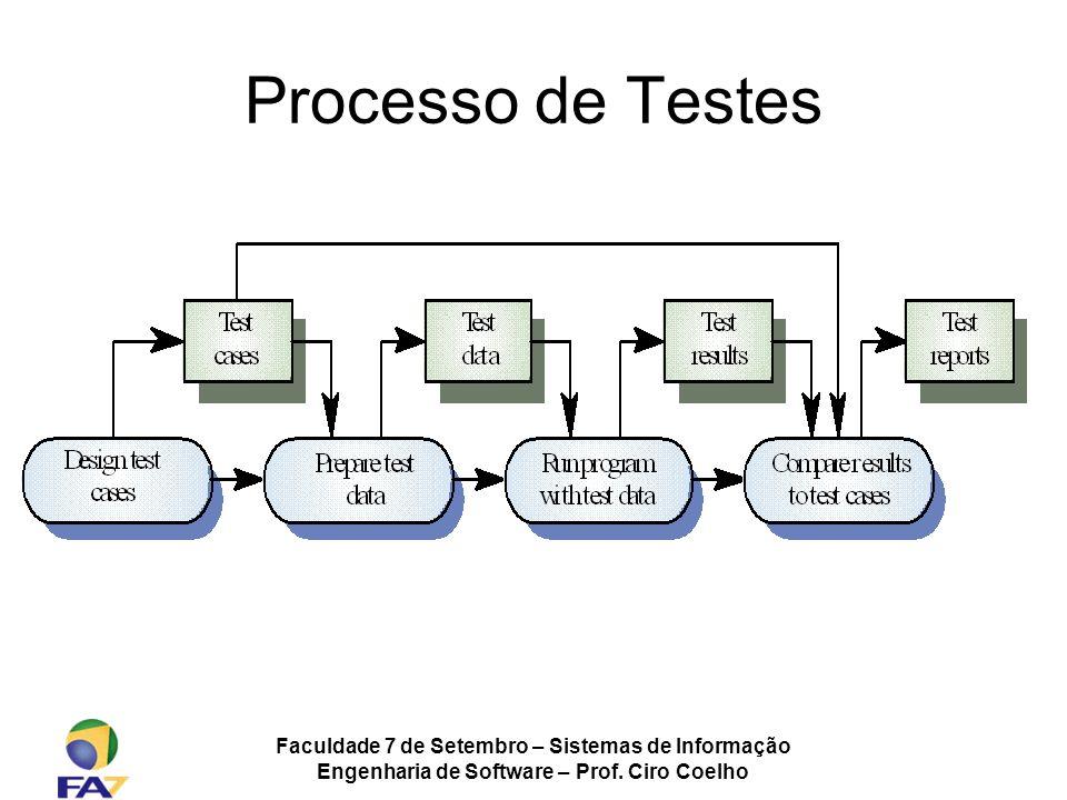 Faculdade 7 de Setembro – Sistemas de Informação Engenharia de Software – Prof. Ciro Coelho Processo de Testes