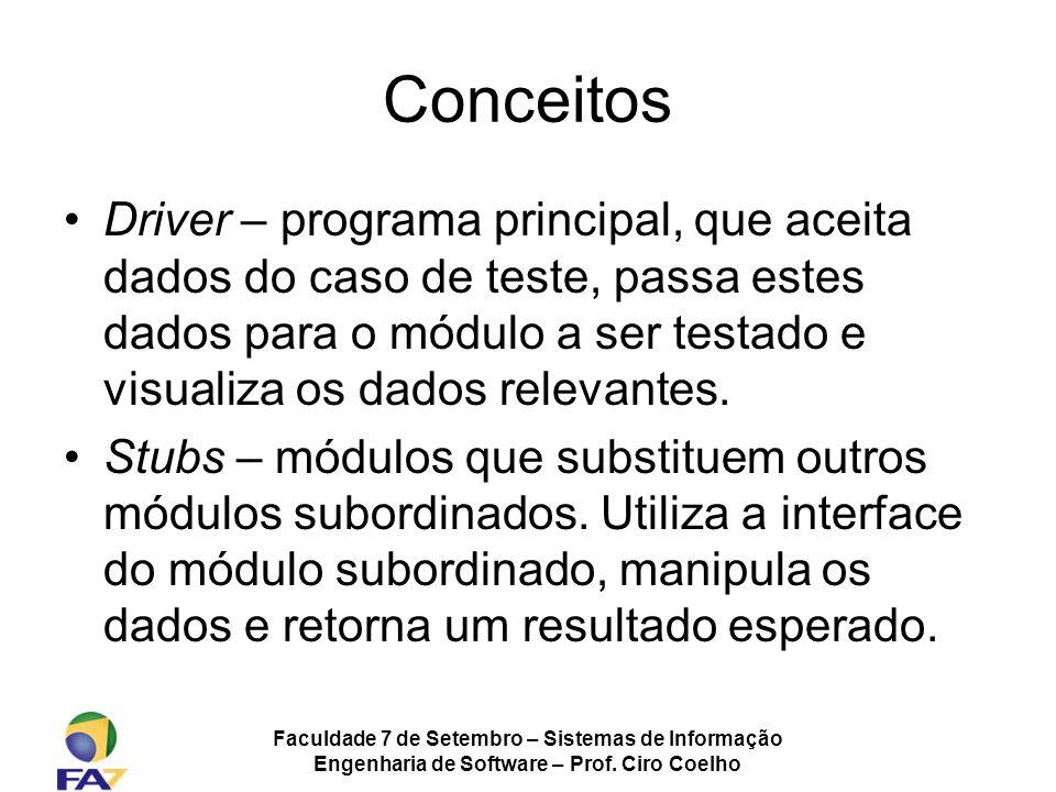 Faculdade 7 de Setembro – Sistemas de Informação Engenharia de Software – Prof. Ciro Coelho Conceitos Driver – programa principal, que aceita dados do