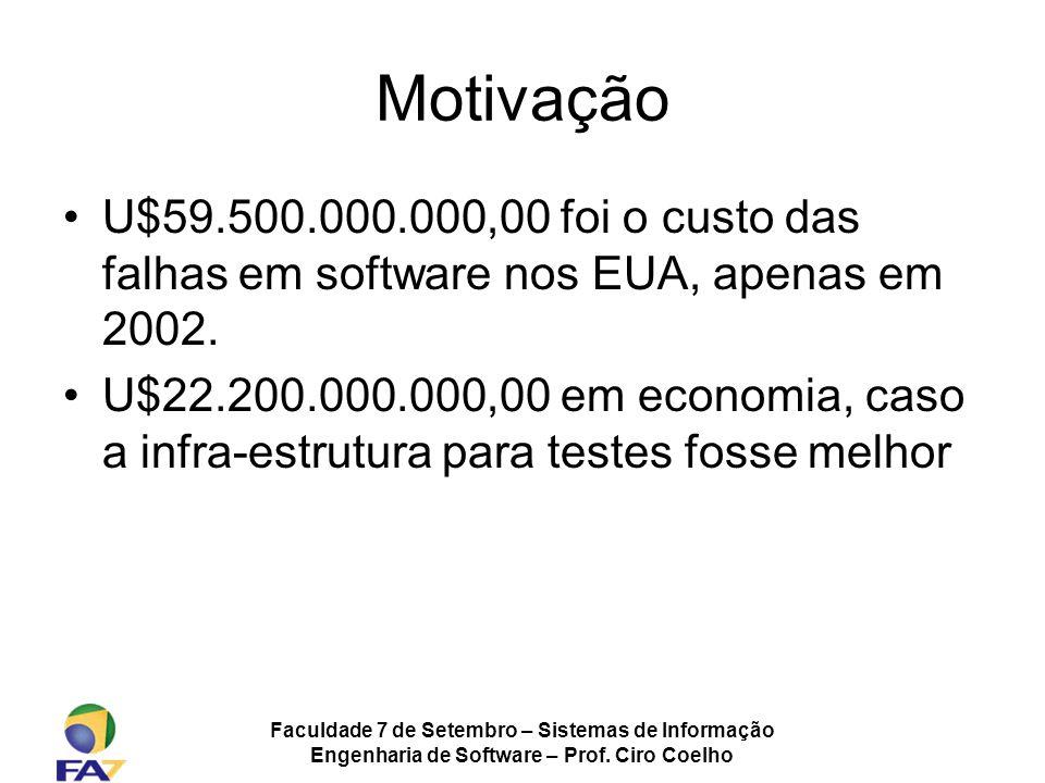 Faculdade 7 de Setembro – Sistemas de Informação Engenharia de Software – Prof. Ciro Coelho Motivação U$59.500.000.000,00 foi o custo das falhas em so