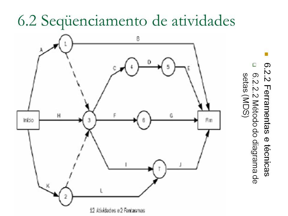 6.2 Seqüenciamento de atividades 6.2.2 Ferramentas e técnicas 6.2.2.2 Método do diagrama desetas (MDS)