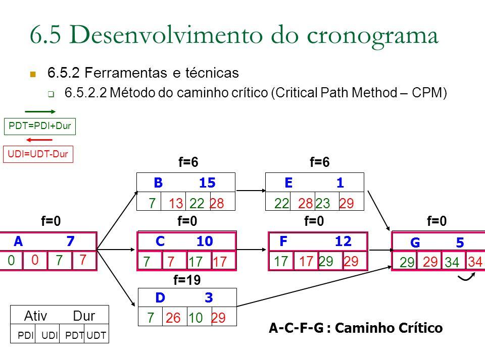 6.5 Desenvolvimento do cronograma Ativ Dur PDI UDI PDT UDT C 10 B 15 D 3 A 7F 12 E 1 G 5 f=0 f=6 f=19 A-C-F-G : Caminho Crítico 7 10 0 7 7 17 17 29 29